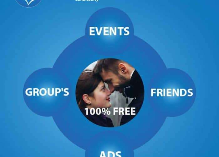 circlematch dating events, sell, buy, rent, find job, post your ad for free